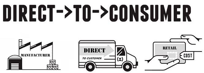 venta online desde el fabricante directo al consumidor