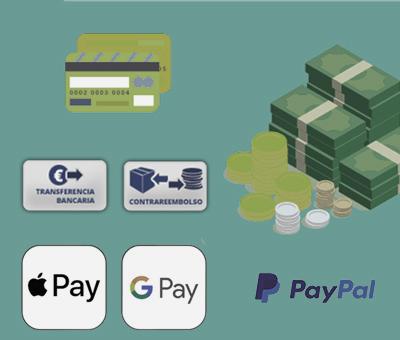Las formas de pago más utilizadas en eCommerces